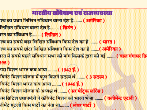 Indian Polity Questions in Hindi Download PDF