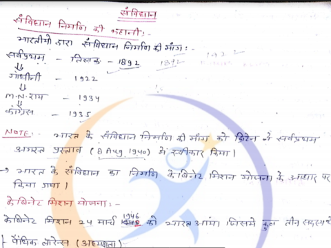 Indian Polity notes