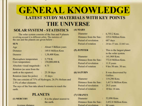 Arihant General Knowledge Book PDF 2020 GK Quiz Download
