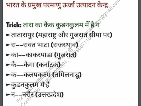 India GK Tricks PDF In Hindi Download