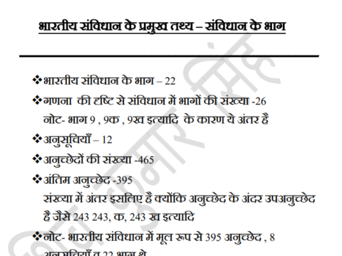 Parts of Indian constitution in Hindi