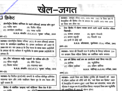 Sports GK Questions In Hindi PDF