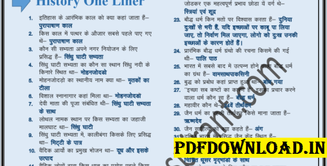 Indian History Previous Year One Liner Questin Answer PDF