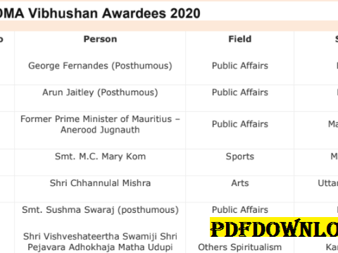 Padma Awards 2020 Complete List PDF in Hindi