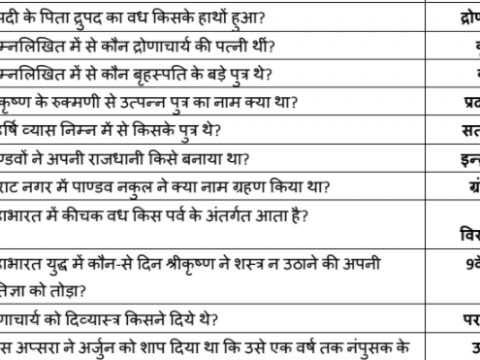 Mahabharat Question Answer PDF in Hindi