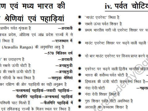 Indian Geography One Liner in Hindi PDF