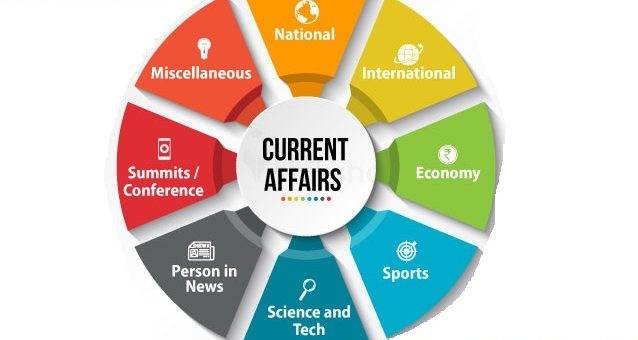 Current Affairs Daily Weekly And Monthly 2020 PDF's